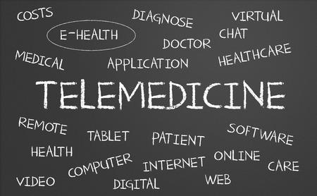 Telemedicine word cloud written on a chalkboard