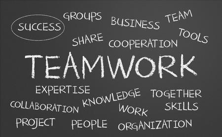 written: Teamwork word cloud written on a chalkboard