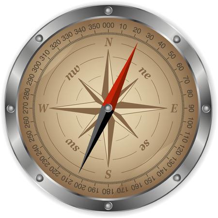 Vector metalen kompas