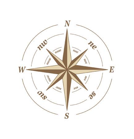 longitude: compass Illustration