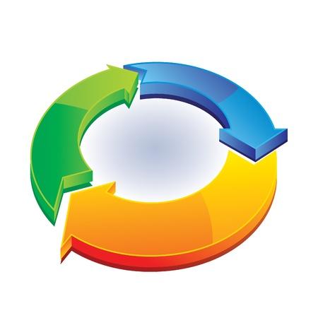 bucle: signo del c�rculo de flechas