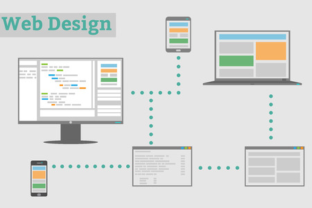 Illustration of stages of development responsive website, with different devices