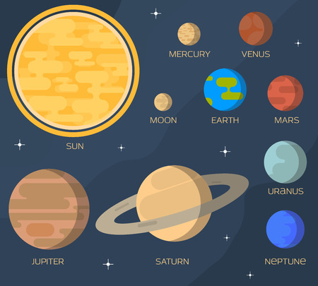 rounded: Flat solar system with styled simple rounded rectangles textured planets.