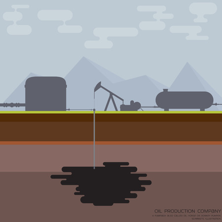 Simple schematic illustration of oil pump aka nodding donkey, mining oil. Rounded rectangles.