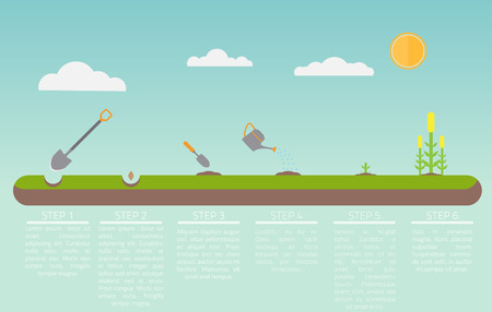 digging: Flat illustration how to growth a plant.