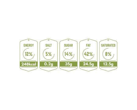 Étiquettes nutritionnelles pour les emballages alimentaires. Énergie, graisses et sucres, acides gras saturés et quantité de sel. Étiquettes vertes avec des chiffres en pourcentage et en grammes. Modèle de table alimentaire. Vecteurs