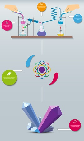 coil: Scientific research chemical infographics. illustration of a chemical process for producing crystals. The general scheme. Illustration