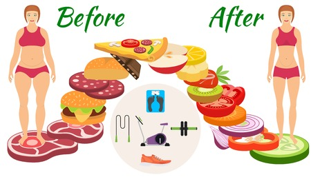 Infographic weight loss. The transition from the harmful food to healthy and sports activities Ilustracja