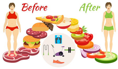 Infographic weight loss. The transition from the harmful food to healthy and sports activities 일러스트