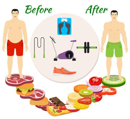 フィットネス、スポーツ、健康なライフ スタイル、男性ダイエット、フィットネス前後  イラスト・ベクター素材