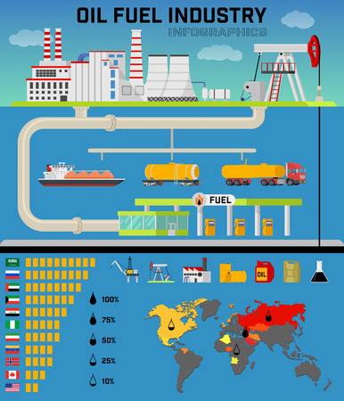 oil and gas industry: Oil fuel industry infographics. Oil extraction, processing, transportation and export, shipping at gas stations. The ratings of the petroleum exporting countries, world map, basic elements. Vector illustration.