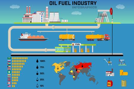 Ölkraftstoffindustrie Infografiken. Ölförderung, Verarbeitung, Transport und Export, Versand an den Tankstellen. Die Ratings der Erdöl exportierenden Länder, Weltkarte, Grundelemente.