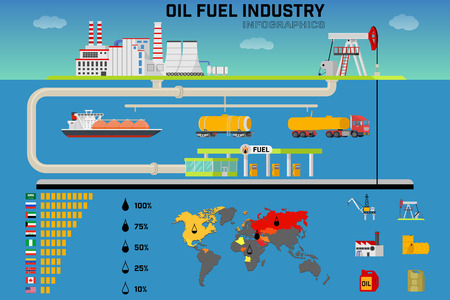 Oil fuel industry infographics. Oil extraction, processing, transportation and export, shipping at gas stations. The ratings of the petroleum exporting countries, world map, basic elements.