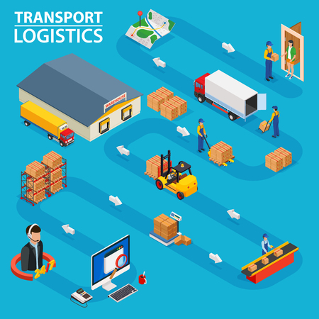 Transport logistics. Shows the order processing from ordering goods to delivery to the door.
