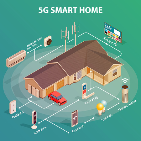 5G Smart home concept - best automatic electronic devices choice with remote control in owners hand isometric poster vector illustration