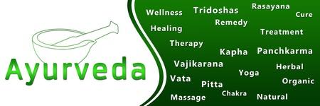 Ayurveda Heding e Testo - Verde Banner