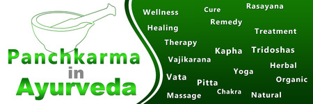 pharma: Panchkarma In Ayurveda Green Keywords Banner