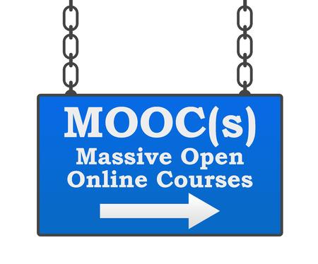 Moocs Massive Open Online Courses Signboard