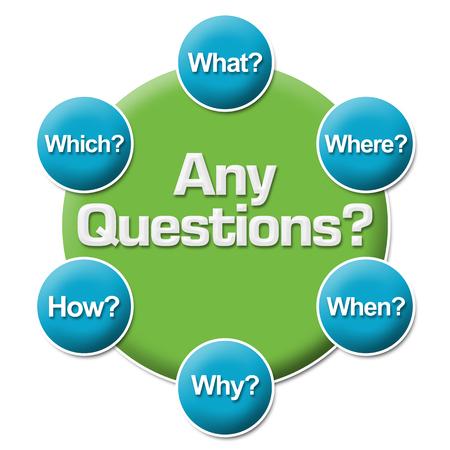 Cualquier Preguntas Circular