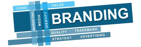 wordcloud: Branding Wordcloud Blue Stripes