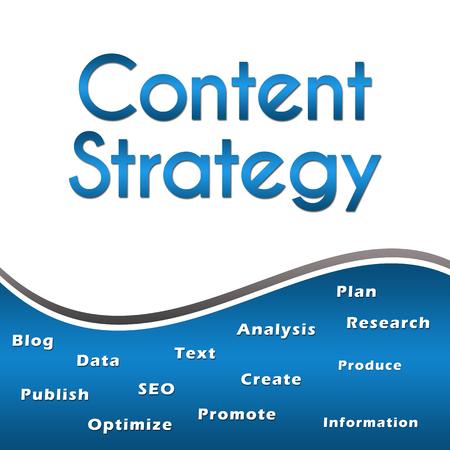 wordcloud: Content Strategy Wordcloud Blue Square