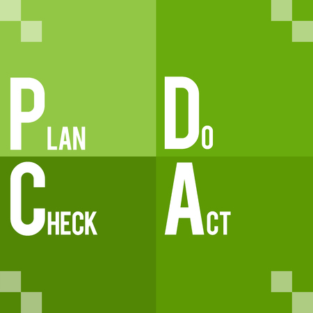 PDCA - Plan Do Check Act Green Four Blocks