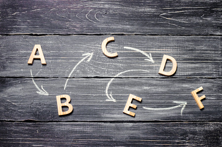 Action plan for business on a dark background. Wooden letters and arrows chalk between them. Concerts of strategy and tactics. Wooden dark background. Points and stages. Letters of the alphabet.