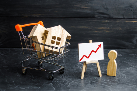 Wooden houses in a supermarket cart and up arrow and a perone stands near. Growing demand for housing and real estate. The growth of the city and its population. Investments. concept of rising prices