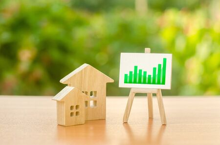 Two wooden houses and a green good positive trend on easel. Real estate value increase. Rising prices for housing, building maintenance. Supply and demand. High rates of construction, high liquidity.