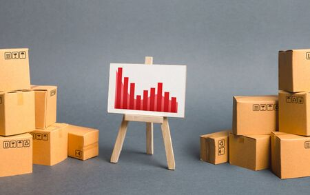 Easel with a negative trend in the middle of piles of cardboard boxes. Decrease in import export, drop in production and sales. Niches in the market and high competition. Adverse Business Conditions