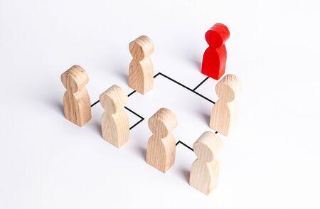 Een hiërarchisch systeem binnen een bedrijf of organisatie. Leiderschap, teamwork, feedback in het team. Samenwerking, samenwerking. Hiërarchie in het bedrijf. Bedrijfsbeheer en het geven van bestellingen aan personeel Stockfoto