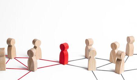 La red de comunicación de las personas está conectada a través de una persona. Mediador y pick. Obstrucción de todo el sistema y obstáculos burocráticos. Vínculo débil, no completar la tarea. Líder responsable