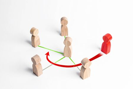 Una figura humana roja destruye la conexión entre una persona y otras personas. Presión e intentos de intervenir en los asuntos de los oponentes. golpear la reputación, anti-publicidad. Romper los lazos económicos.