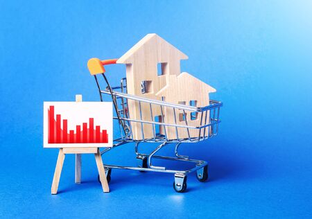 Wooden houses in a shopping cart and an easel with a red negative falling trend chart. Low sales. Value cost decrease. Bad attractiveness. Real estate market fall. Cheap rent. Reduced demand Фото со стока