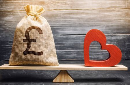 Money bag and red wooden heart on the scales. Money versus love concept. Family or career choice. Family psychology. Right balance