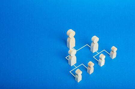 Jerarquía de empleados del sistema de la empresa comercial. Optimización y alta eficiencia en el trabajo, minimización de costos y burocracia. Gestión y distribución de responsabilidades. Autonomía en la toma de decisiones
