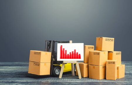 Forklift near boxes and easel red negative trend chart. Decline in production, low sales due to adverse bad economic trends shocks and disasters. Price reduction. Low competitiveness of goods