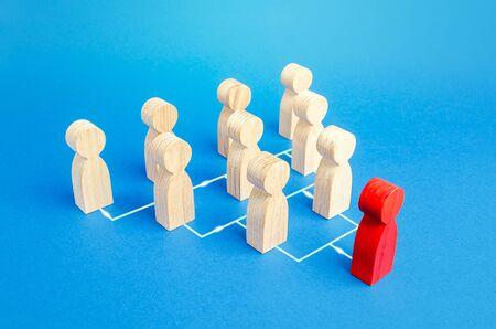 Geschäftshierarchiesystem der Mitarbeiter. Macht- und Verantwortungsverteilung. Autonomie bei der Entscheidungsfindung. Optimierung und hohe Arbeitseffizienz. Effektive Unternehmensführung.