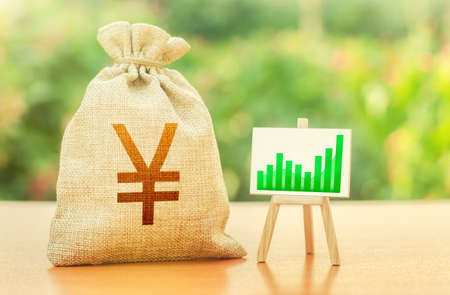 Yen Yuan money bag and easel with green positive growth graph. Recovery and growth of economy, good investment attractiveness. Economic development. Business sentiment. High deposits profitability. Stock fotó