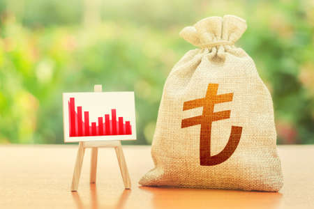 Turkish lira money bag and easel with red negative growth graph chart. Negative reactions to economies and currencies to external factors and new sanctions. Economic stagnation and recession.