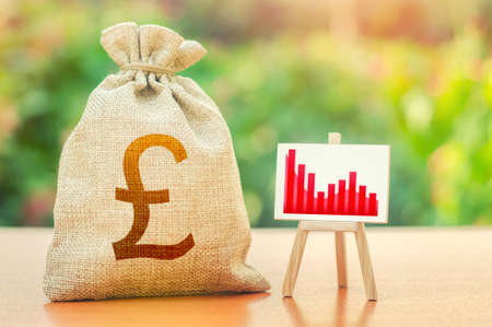 British pound sterling money bag and easel with red negative growth graph chart. Economic stagnation and recession. Negative reactions to economies and currencies to external factors and new sanctions