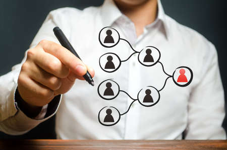 Businessman draws business company hierarchy system. Personnel management. Distribution of responsibility and subordination of employees. Leadership skills. Community social structure. Team building
