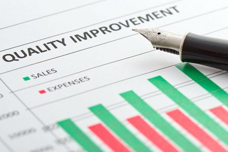 quality: Quality improvement results in increase in production, and reduction in expenses