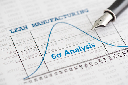 Efficiëntie van lean manufacturing beleid wordt aangegeven door een six sigma curve