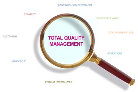 methodology: Basic Principles of Total Quality Management Methodology Stock Photo
