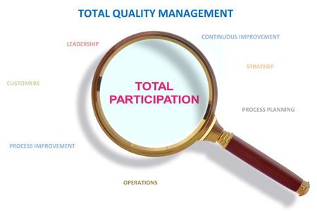 methodology: Total Quality Management Methodology and Total Participation to Quality
