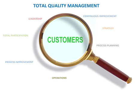 methodology: Importance of customer and customer requirements in Total Quality Management Methodology