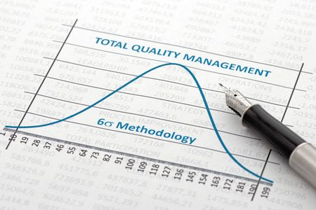sigma: Efficiency of Total Quality Management is shown by a six sigma curve