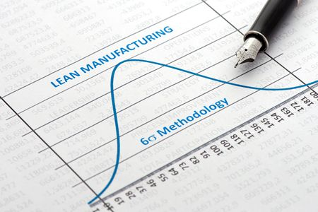 Efficiency of Lean Manufacturing Management is shown by a six sigma curve