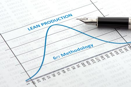Efficiency of Lean Production Management is shown by a six sigma curve